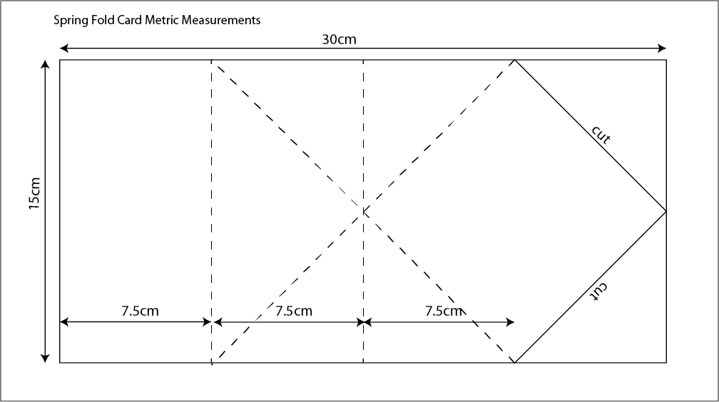 Spring Fold Diagram Metric